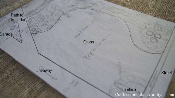 How to create a landscape from scratch confessions of a for Designing a garden from scratch