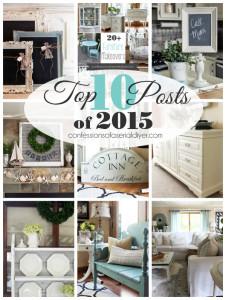 Top 10 Most Popular Posts of 2015