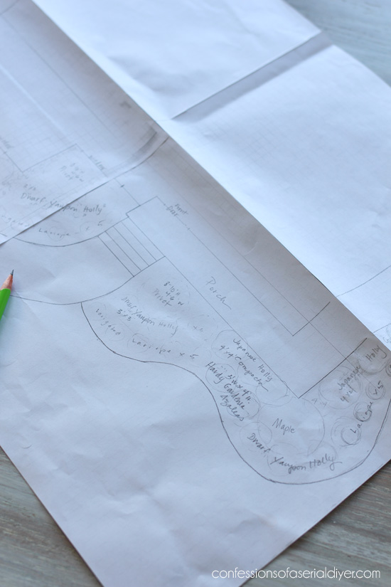 Sketch out your planting beds first to get an idea of what will fit where.